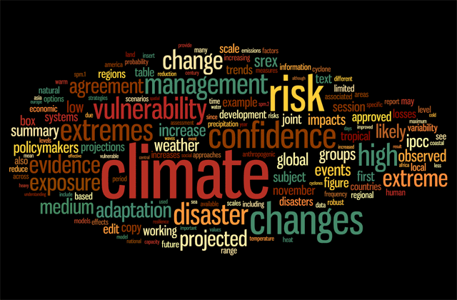 climate wordle