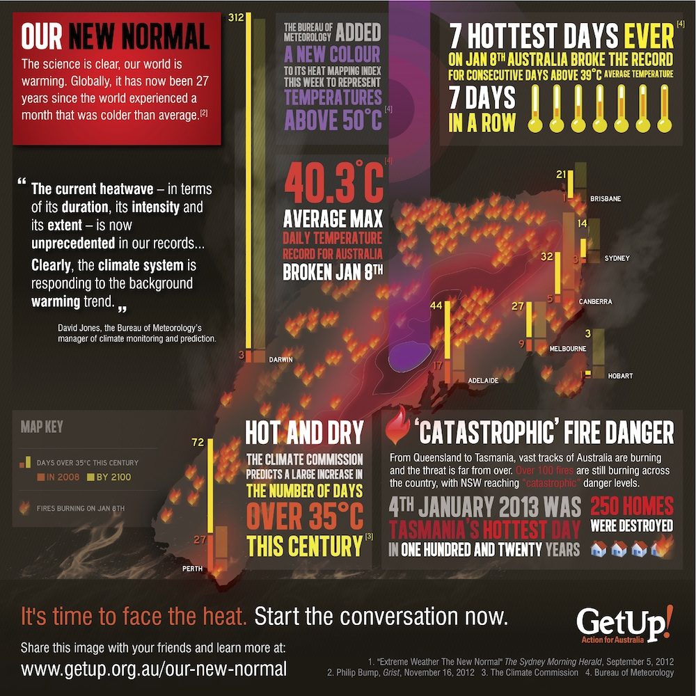 318-climateinfographic-sm