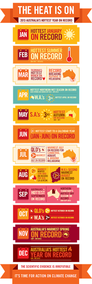Infographic_global-warming-12s