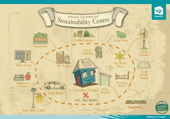 sustainablility house flyer
